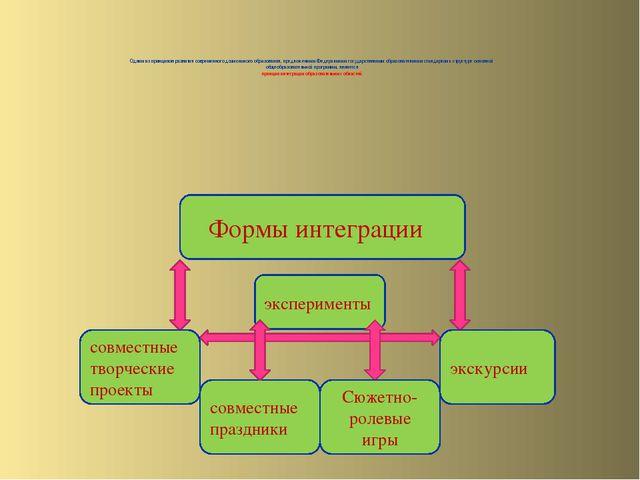 Одним из принципов развития современного дошкольного образования, предложенн...