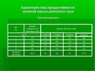 Характеристика продуктивности зеленой массы репчатого лука Крупная фракция 27