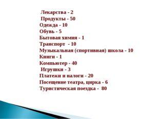 Лекарства - 2 Продукты - 50 Одежда - 10 Обувь - 5 Бытовая химия - 1 Транспор
