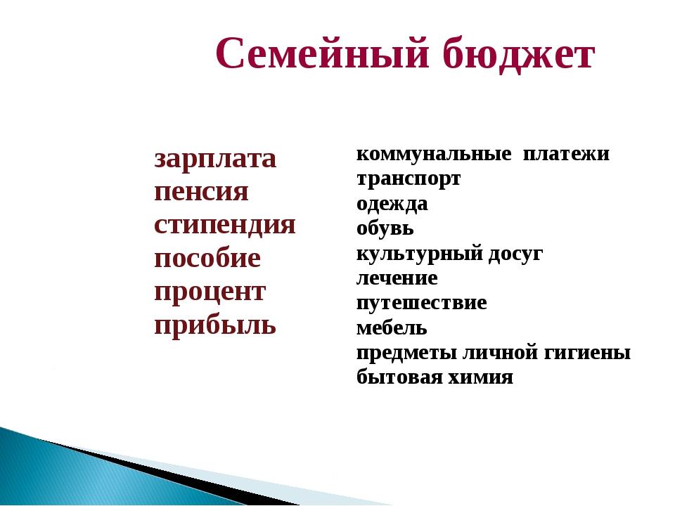 Семейный бюджет ДоходыРасходы зарплата пенсия стипендия пособие процент пр...