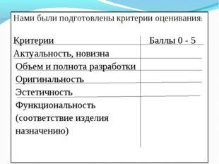 Нами были подготовлены критерии оценивания: Критерии Баллы 0 - 5 Актуальность