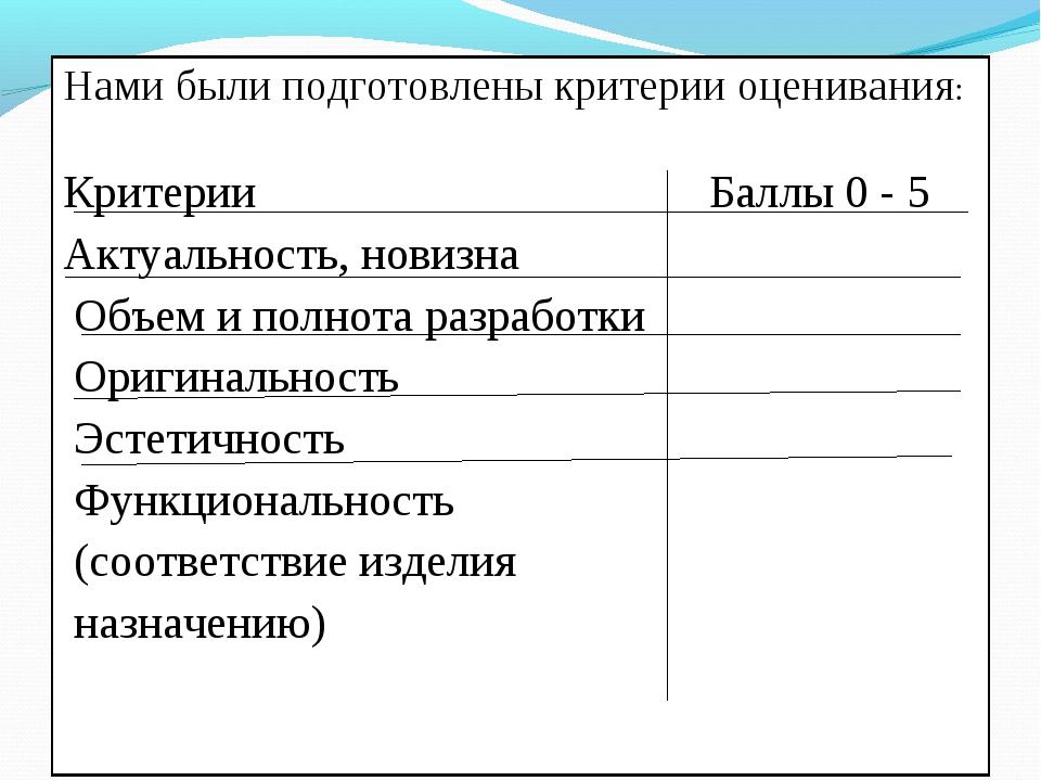 Нами были подготовлены критерии оценивания: Критерии Баллы 0 - 5 Актуальность...