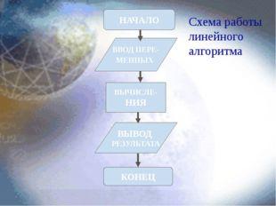 Цикл с предусловием пока истинно условие, предписывает выполнять тело цикла.