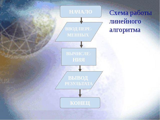 Цикл с предусловием пока истинно условие, предписывает выполнять тело цикла....