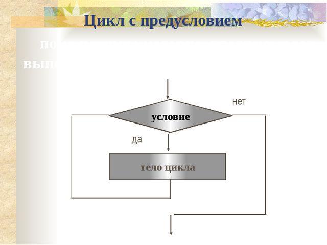 ТЕСТ А. Команда Б. Алгоритм В. Цикл 6. Предписание, ведущее от исходных данны...