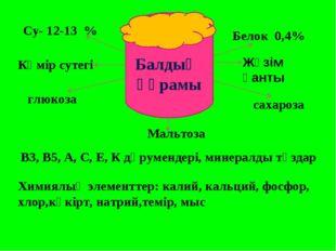 Су- 12-13 % Белок 0,4% Көмір сутегі глюкоза Жүзім қанты сахароза Мальтоза В3,