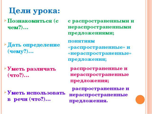 Цели урока: Познакомиться (с чем?)… Дать определение (чему?)… Уметь различать...