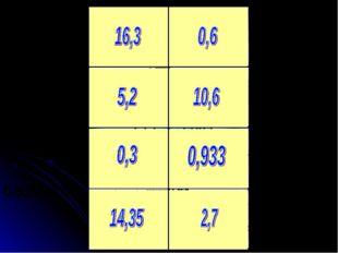 17,3-1= 2,65+0,05= 5,3 * 2 = 1,8 : 3 = 0,863-0,563 10,4 : 2= 12,35+2= 0,311 *