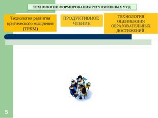 * ПРОДУКТИВНОЕ ЧТЕНИЕ Технология развития критического мыщления (ТРКМ) ТЕХНО