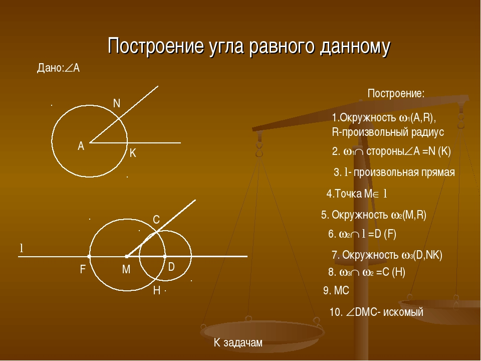 Построение угла равного данному Дано:A Построение: A 1.Окружность 1(A,R), R...