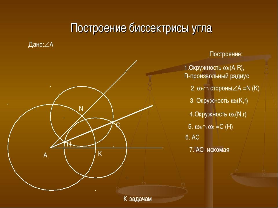 Построение биссектрисы угла Дано:A A Построение: 1.Окружность 1(A,R), R-про...