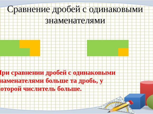 Сравнение дробей с одинаковыми знаменателями При сравнении дробей с одинаковы...