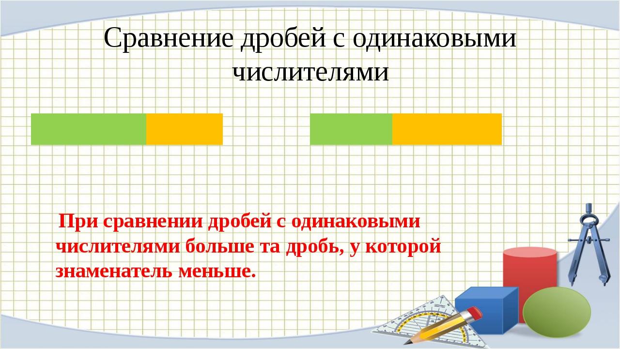 Сравнение дробей с одинаковыми числителями При сравнении дробей с одинаковыми...