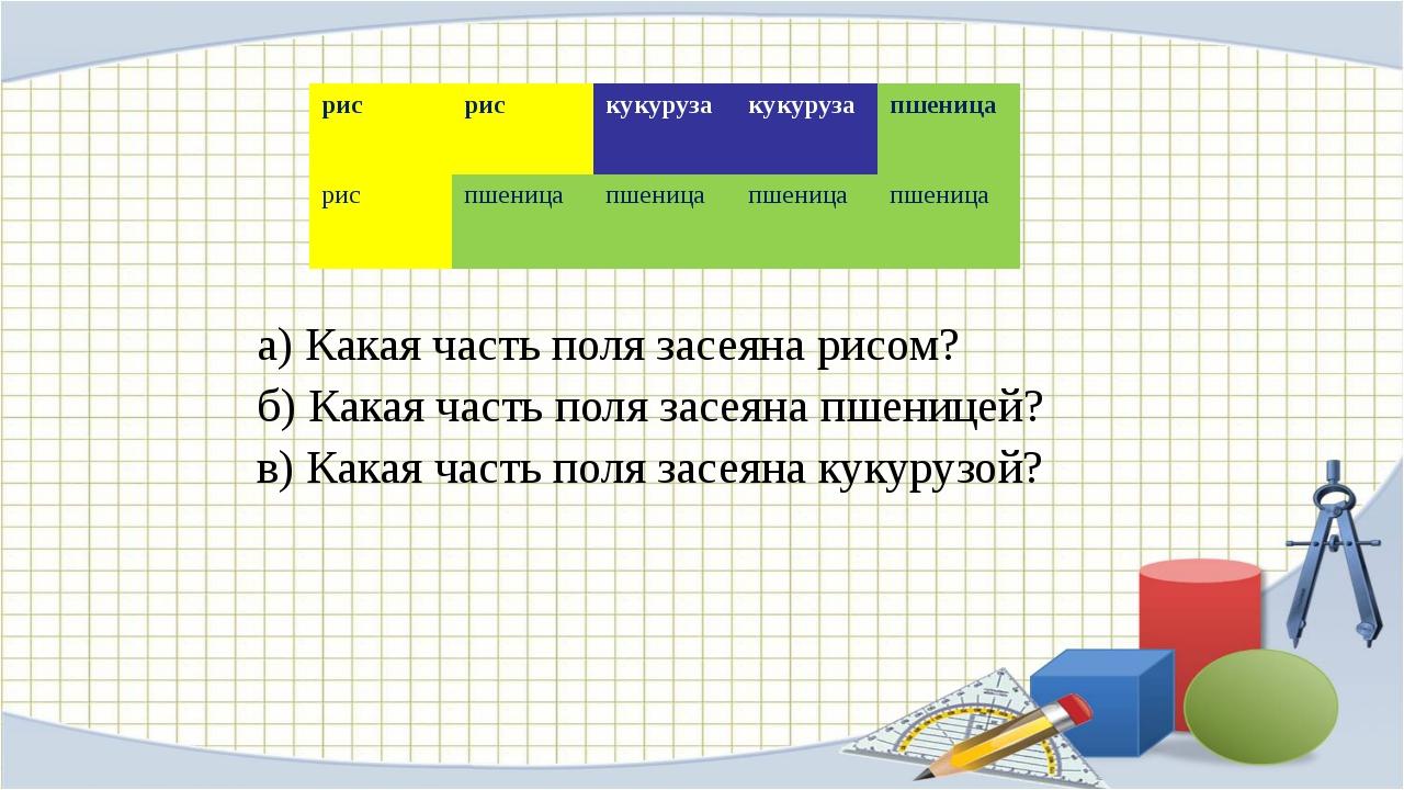 а) Какая часть поля засеяна рисом? б) Какая часть поля засеяна пшеницей? в)...
