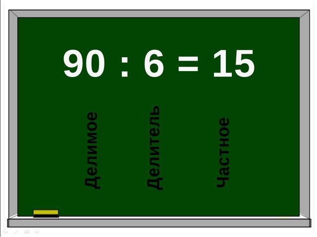 90 : 6 = 15 Делимое Делитель Частное