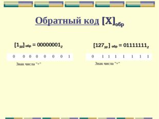 Обратный код [X]обр [110] обр = 000000012 [12710 ] обр = 011111112