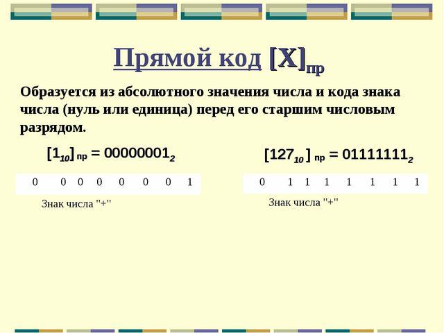 Прямой код [X]пр Образуется из абсолютного значения числа и кода знака числа...