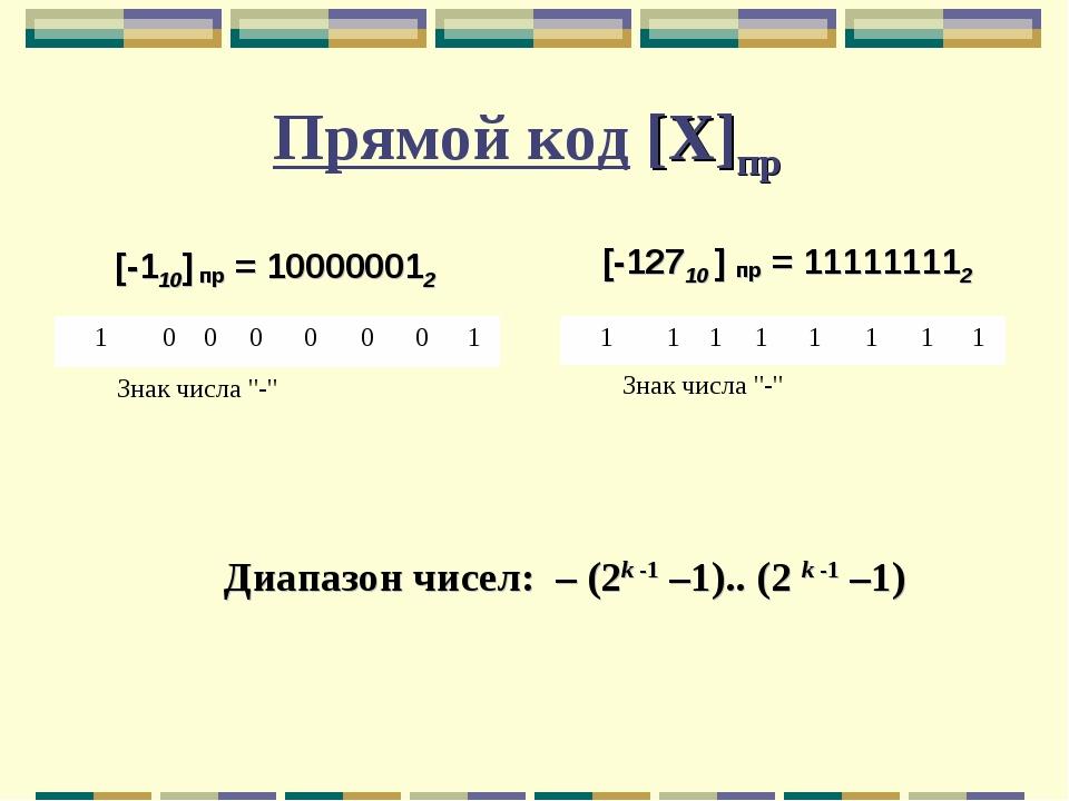 Прямой код [X]пр [-110] пр = 100000012 [-12710 ] пр = 111111112 Диапазон чисе...