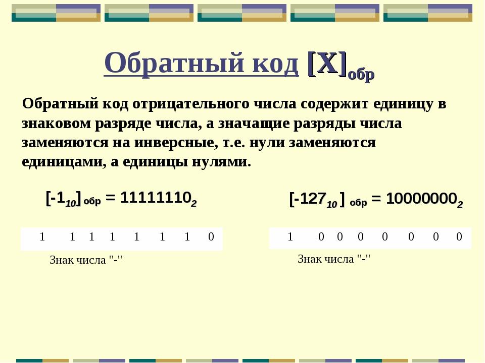 Обратный код [X]обр Обратный код отрицательного числа содержит единицу в знак...