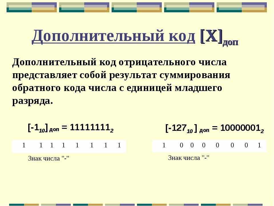 Дополнительный код [X]доп Дополнительный код отрицательного числа представляе...