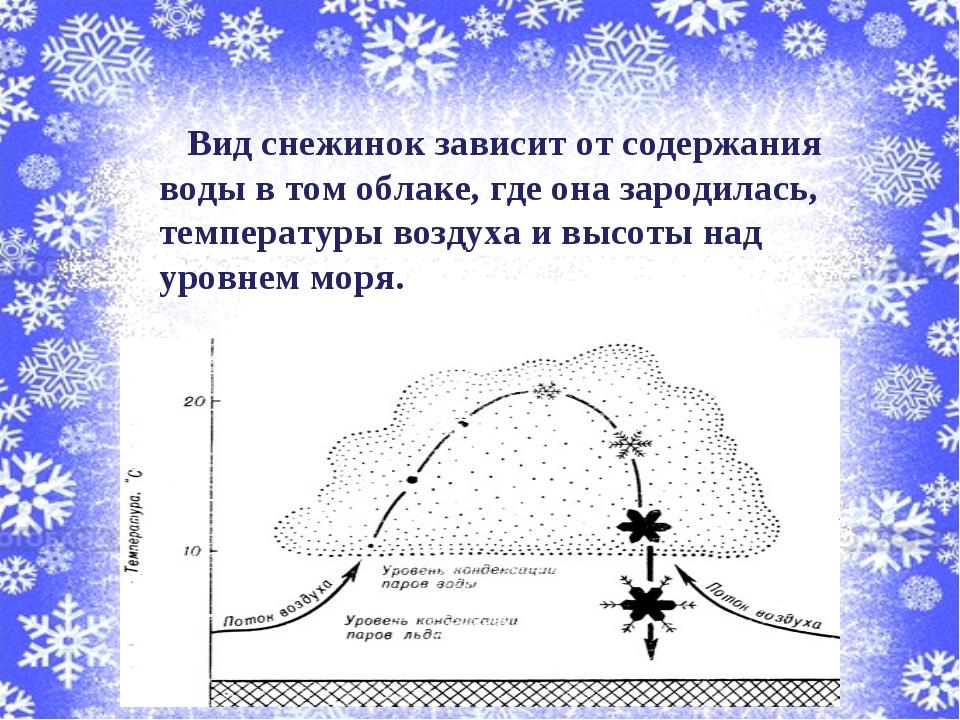 Вид снежинок зависит от содержания воды в том облаке, где она зародилась, те...
