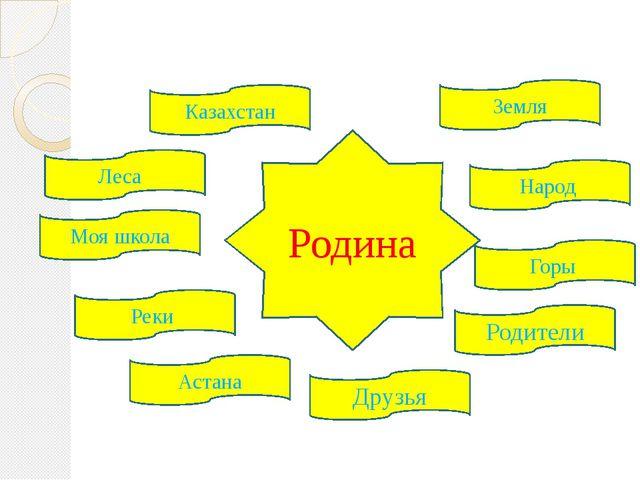 Родина Казахстан Земля Друзья Астана Моя школа Родители Леса Народ Реки Горы