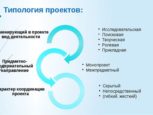 Типология проектов: