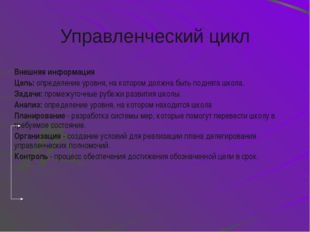 План управленческих действий Виды деятельности Информационно -аналитическая П