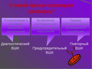 Внутришкольное управление и его роль