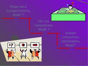 Основные направления школы Состояние организационно-педагогических условий Со