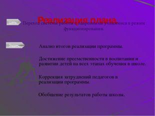 Основные формы внеурочной образовательной деятельности учащихся школы Организ