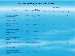 Организация исследовательской деятельности учащихся в школьном научном общест