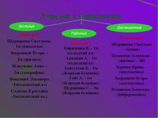 Интеллектуальные игры «Атамекен» Фахрудинова Ж-3кл(58б) Поддудник В-3кл(58б)