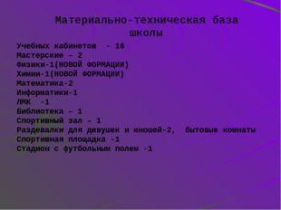 Структура учреждения директор Зам УВР замВР Соц. пе Педагог орган Зам.по ХЧ Р