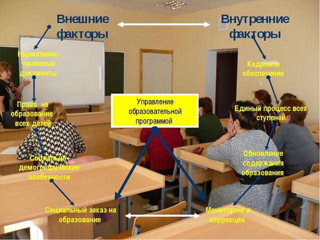 Подворный обход Анализ итогов подворного обхода Выявление малообеспеченных и...