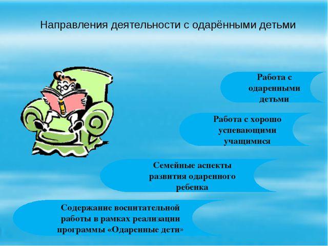 Цель школы в рамках программы «Одаренные дети»: Создание системы деятельности...
