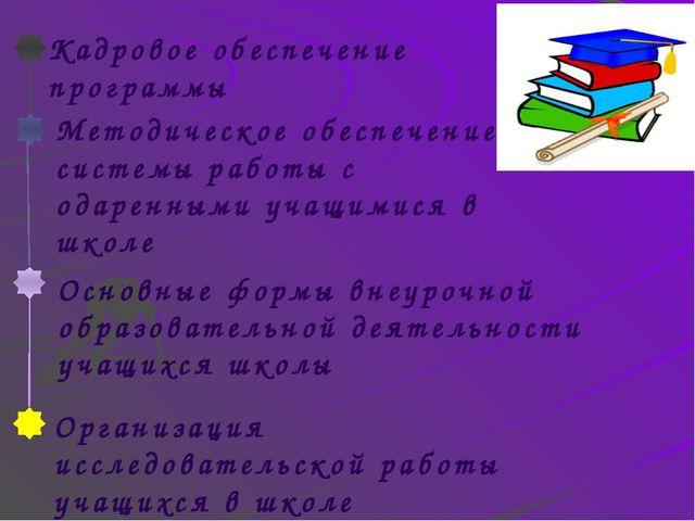 ГРАФИК ПРОВЕДЕНИЯ ФАКУЛЬТАТИВНЫХ ЗАНЯТИЙ Факультатив Класс ФИО преподавателя...