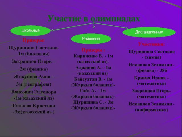 Интеллектуальные игры «Атамекен» Фахрудинова Ж-3кл(58б) Поддудник В-3кл(58б)...