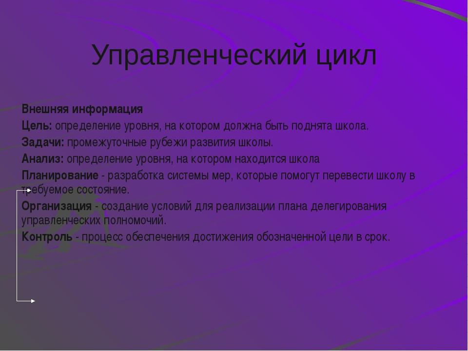 План управленческих действий Виды деятельности Информационно -аналитическая П...