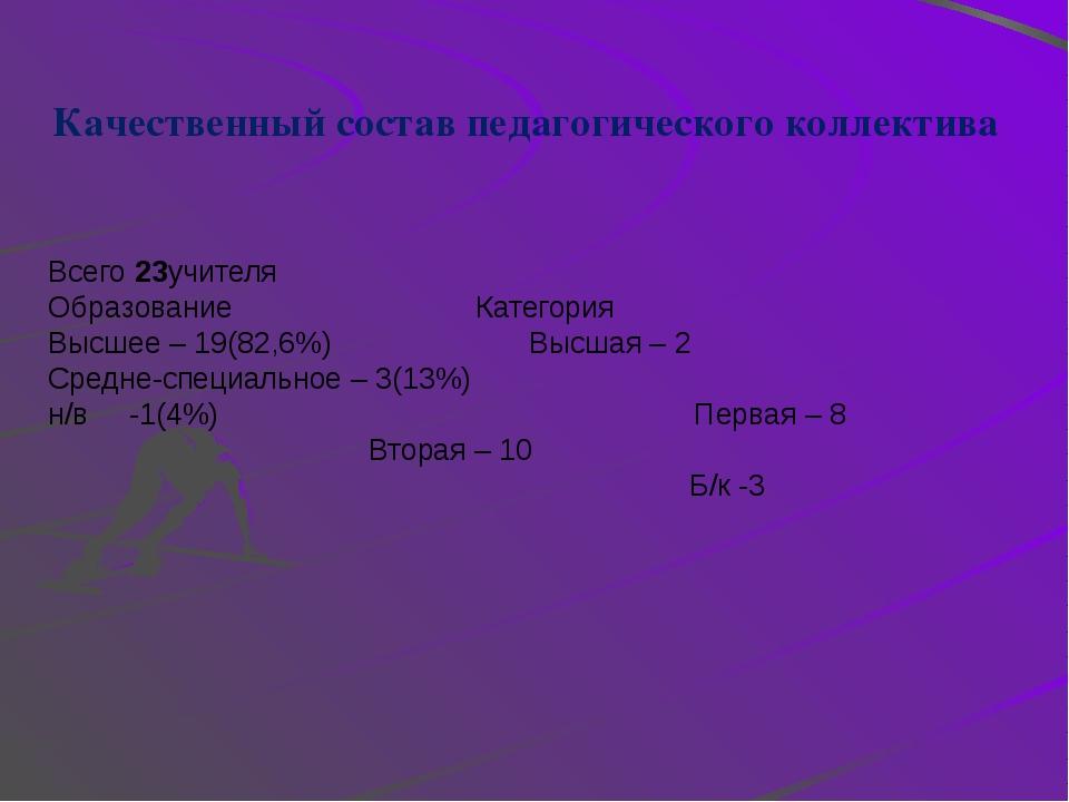 Инновационная карта школы В содержании образования – Модульная технология об...