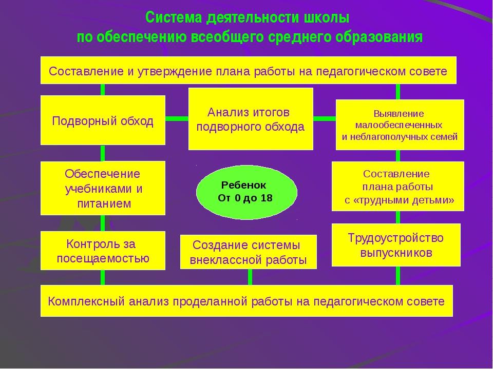 Контроль. Процесс обеспечения достижения организацией своих целей Контроль вк...