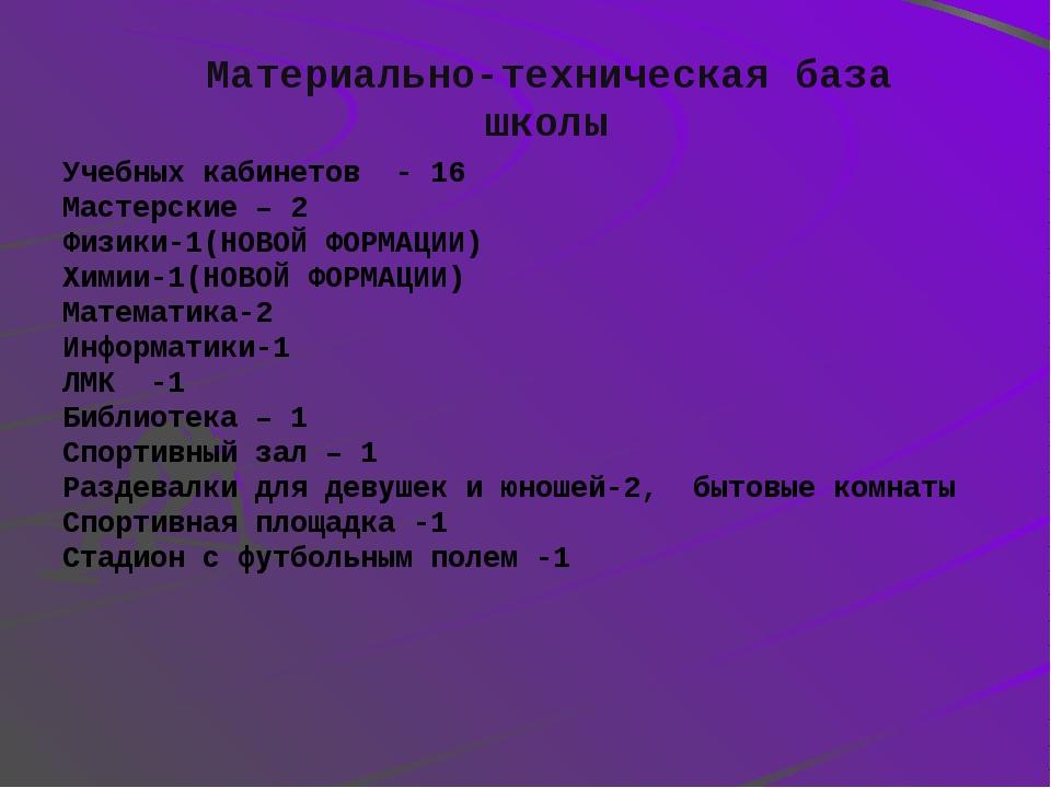 Структура учреждения директор Зам УВР замВР Соц. пе Педагог орган Зам.по ХЧ Р...