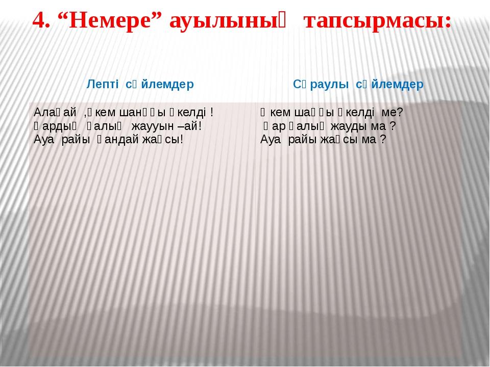 """4. """"Немере"""" ауылының тапсырмасы: Лептісөйлемдер Сұраулысөйлемдер Алақай ,әкем..."""