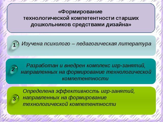3 1 2 Изучена психолого – педагогическая литература Определена эффективность...