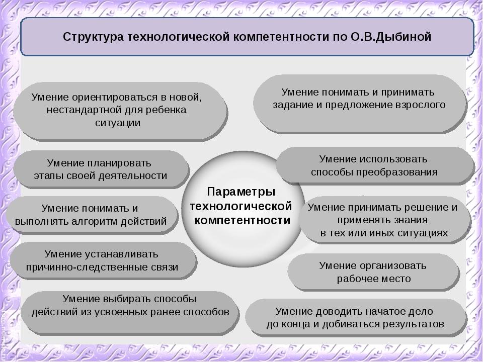 Умение планировать этапы своей деятельности Умение ориентироваться в новой, н...