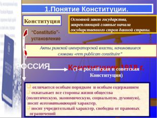 1.Понятие Конституции.