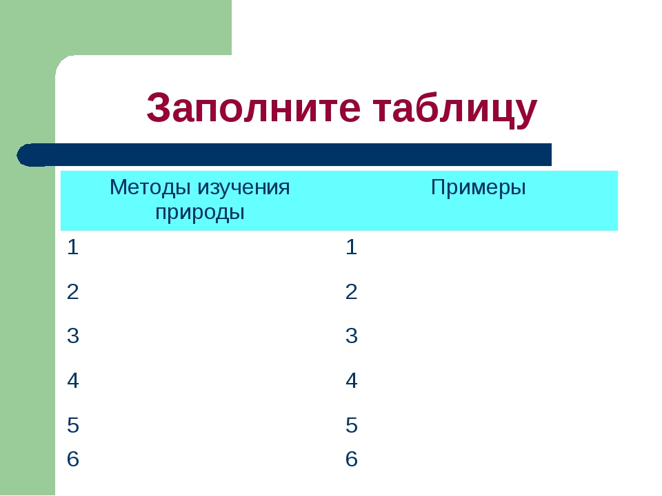 Заполните таблицу Методы изучения природыПримеры 11 22 33 44 55 66