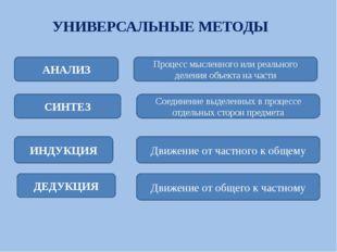 УНИВЕРСАЛЬНЫЕ МЕТОДЫ АНАЛИЗ Процесс мысленного или реального деления объекта
