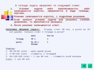 В тетради задачу оформляют по следующей схеме: Условие задачи либо переписыва
