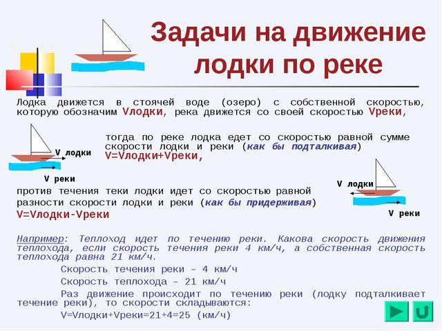 Лодка движется в стоячей воде (озеро) с собственной скоростью, которую обозна...